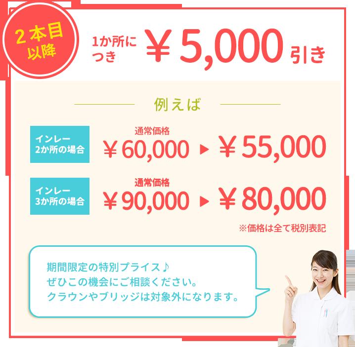 セラミックキャンペーン詳細